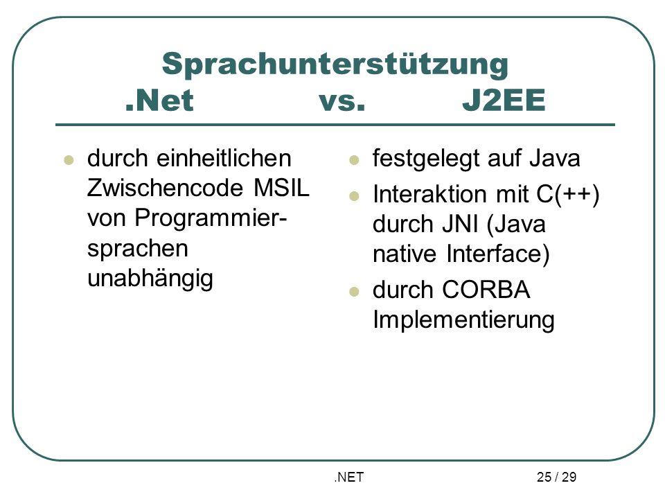 .NET 25 / 29 Sprachunterstützung.Net vs. J2EE durch einheitlichen Zwischencode MSIL von Programmier- sprachen unabhängig festgelegt auf Java Interakti