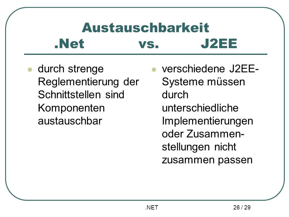 .NET 26 / 29 Austauschbarkeit.Net vs. J2EE durch strenge Reglementierung der Schnittstellen sind Komponenten austauschbar verschiedene J2EE- Systeme m
