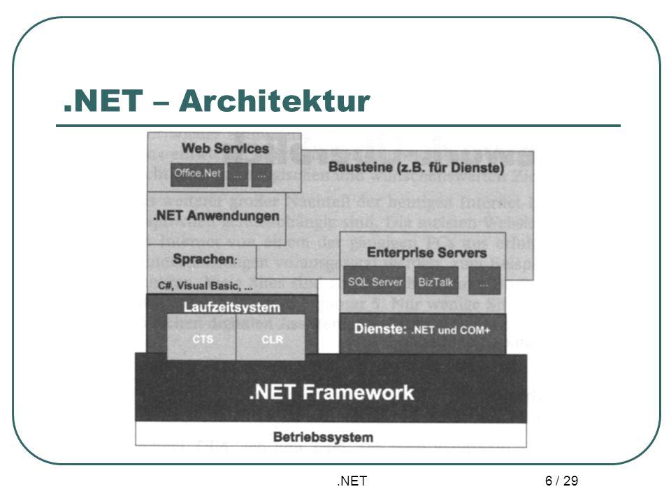 .NET 17 / 29 Bestandteile – Enterprise Server BizTalk Server 2000: Integrationsserver zum Vereinen verschiedener Standards für den Informationsaustausch Orchestration: Erstellung von Workflows durch Verknüpfung verschiedener Plattformen, Anwendungen und Diensten Messaging: Informationsaustausch zwischen Anwendung und Dienst