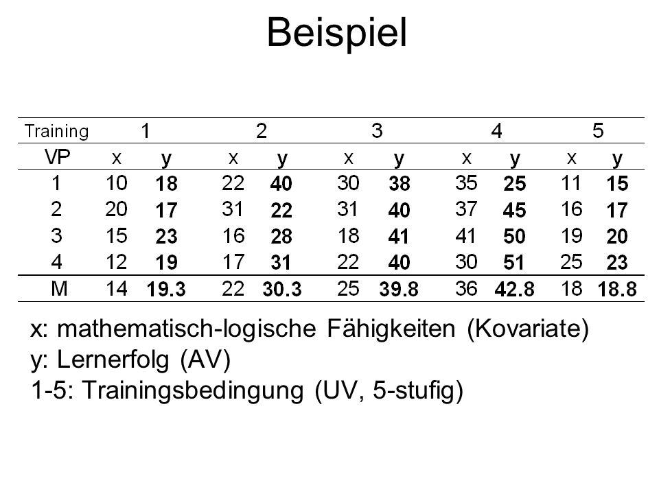 x: mathematisch-logische Fähigkeiten (Kovariate) y: Lernerfolg (AV) 1-5: Trainingsbedingung (UV, 5-stufig) Beispiel
