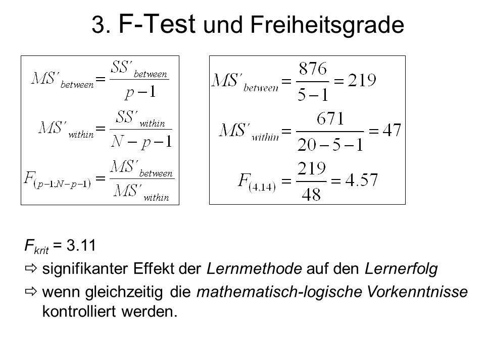 3. F-Test und Freiheitsgrade F krit = 3.11 signifikanter Effekt der Lernmethode auf den Lernerfolg wenn gleichzeitig die mathematisch-logische Vorkenn