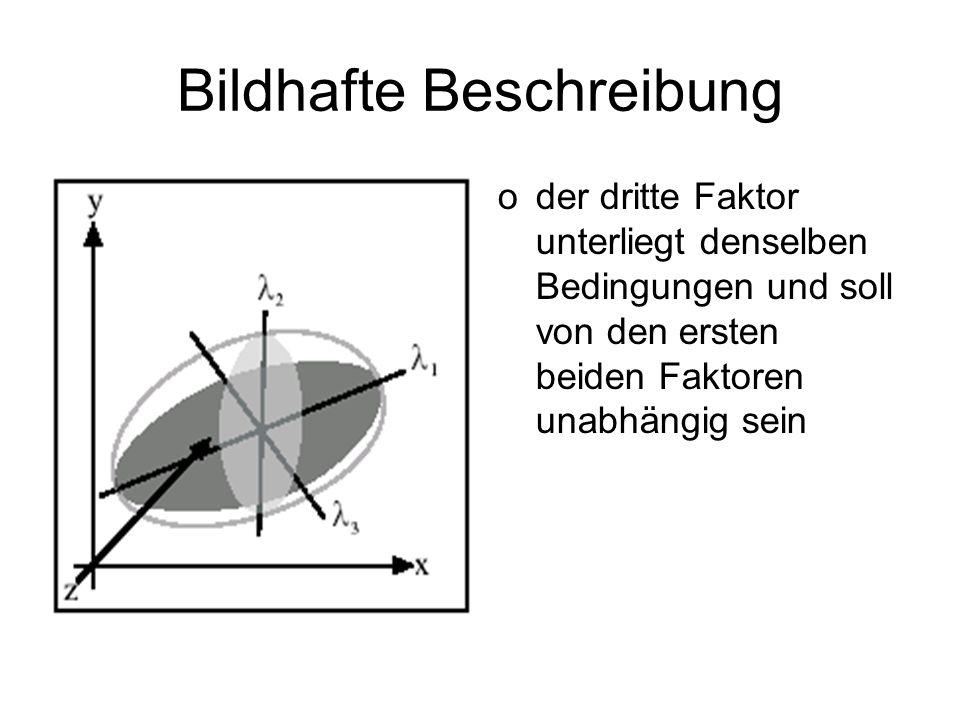 Bildhafte Beschreibung oder dritte Faktor unterliegt denselben Bedingungen und soll von den ersten beiden Faktoren unabhängig sein