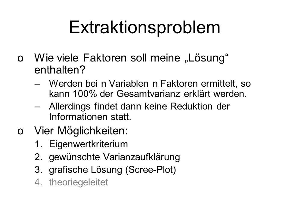 Extraktionsproblem oWie viele Faktoren soll meine Lösung enthalten? –Werden bei n Variablen n Faktoren ermittelt, so kann 100% der Gesamtvarianz erklä