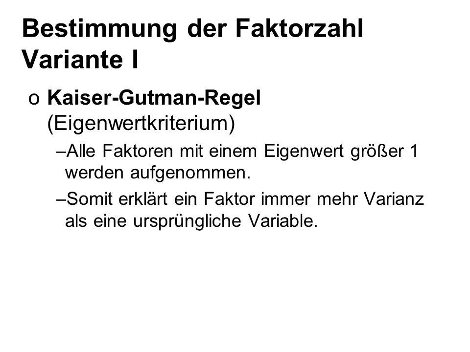 Bestimmung der Faktorzahl Variante I oKaiser-Gutman-Regel (Eigenwertkriterium) –Alle Faktoren mit einem Eigenwert größer 1 werden aufgenommen. –Somit
