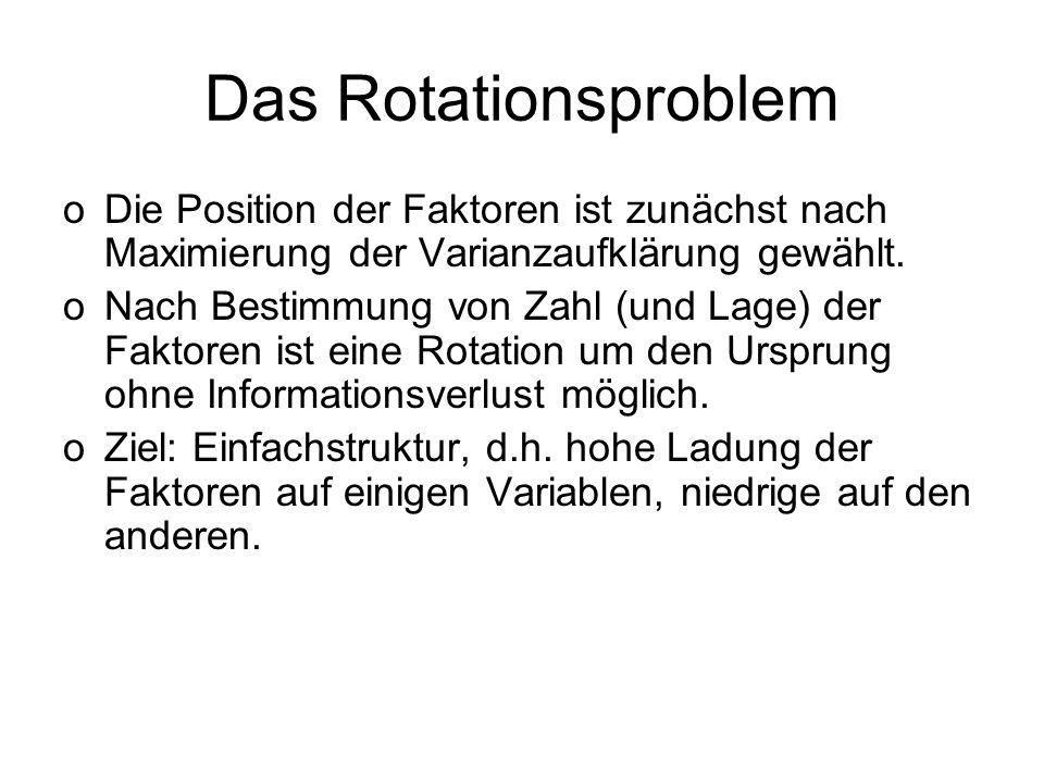 Das Rotationsproblem oDie Position der Faktoren ist zunächst nach Maximierung der Varianzaufklärung gewählt. oNach Bestimmung von Zahl (und Lage) der