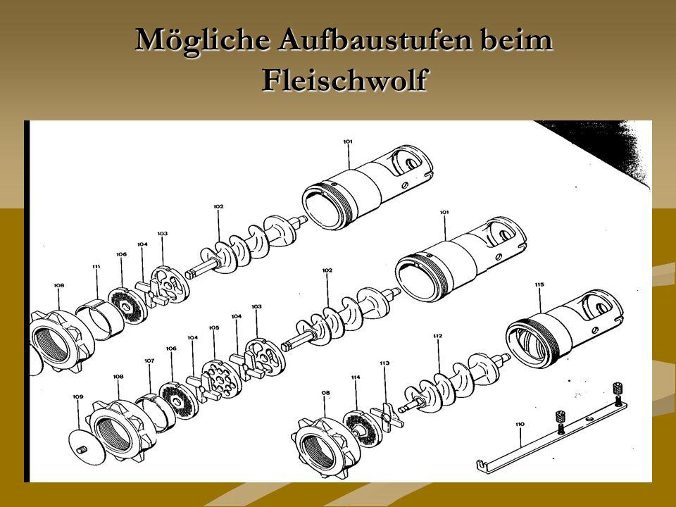 Mögliche Aufbaustufen beim Fleischwolf