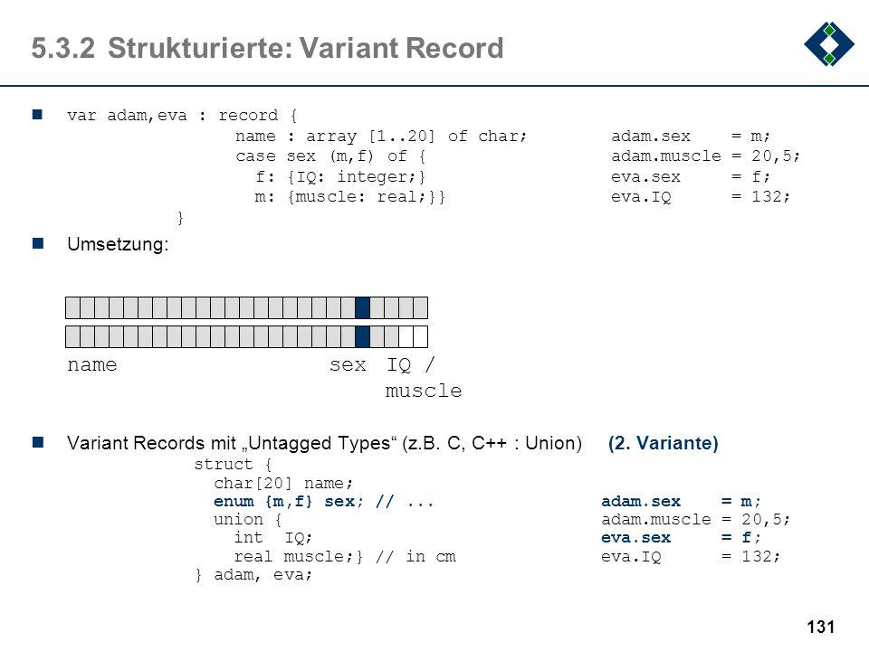130 5.3.2Strukturierte: Variant Record (Variantenverb.) Verbunde, deren Struktur mögliche Alternativen zulassen manchmal auch union genannt lassen Var