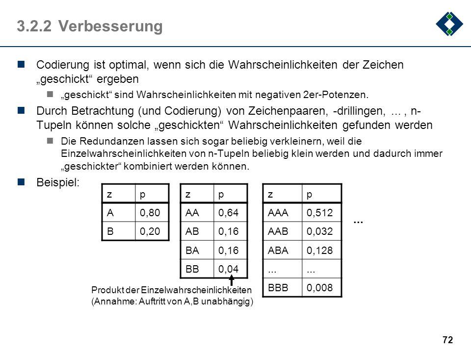 71 3.2.1Vorgehen Der Baum wird von oben nach unten mit den zwei Buchstaben (oder Buchstabengruppen) mit den jeweils kleinsten Wahrscheinlichkeiten sch