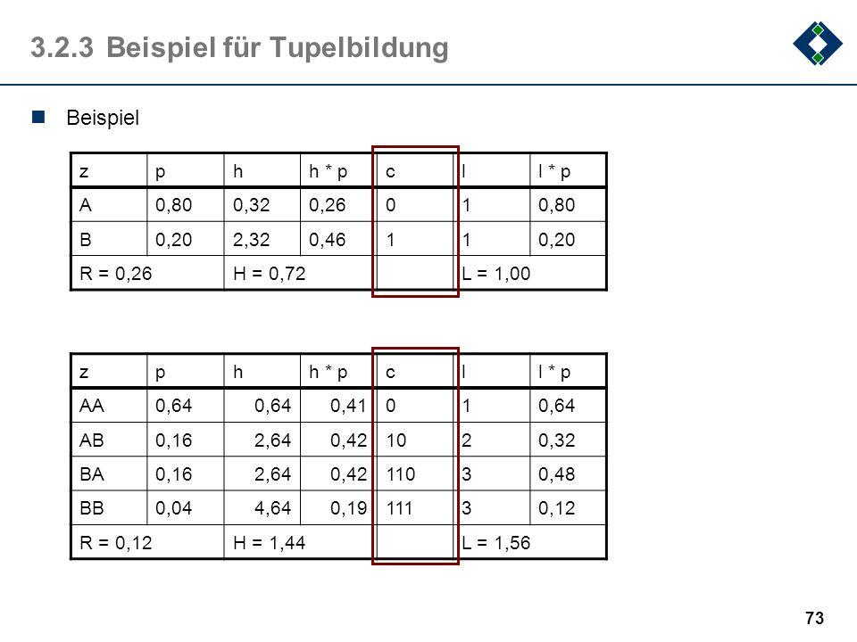 72 3.2.2Verbesserung Codierung ist optimal, wenn sich die Wahrscheinlichkeiten der Zeichen geschickt ergeben geschickt sind Wahrscheinlichkeiten mit n