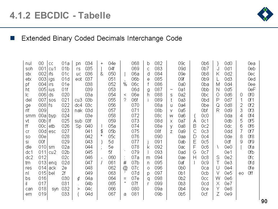 89 4.1.1ASCII - Sonderzeichen Bedeutung der Sonderzeichen im ASCII-Code