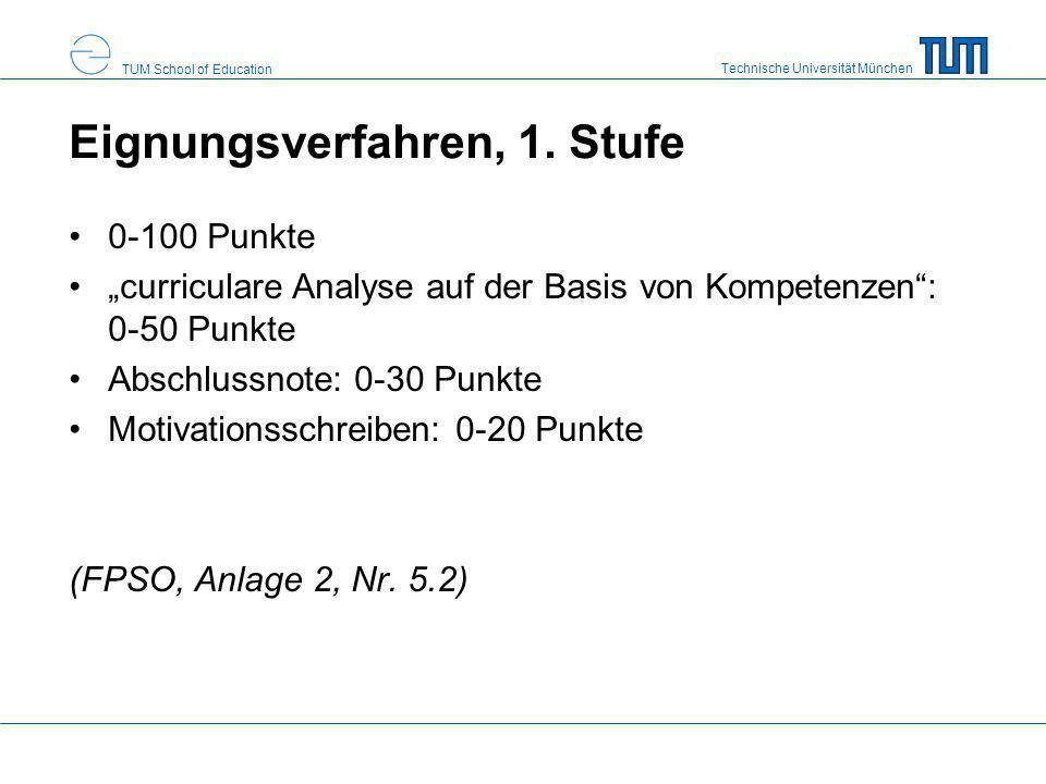 Technische Universität München TUM School of Education Eignungsverfahren, 1. Stufe 0-100 Punkte curriculare Analyse auf der Basis von Kompetenzen: 0-5