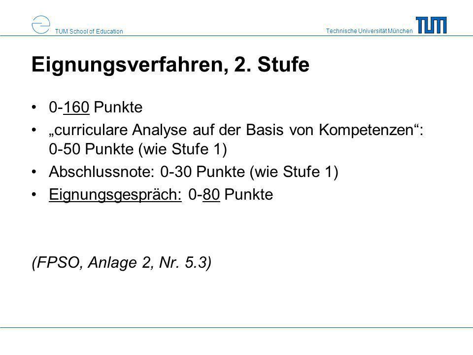 Technische Universität München TUM School of Education Eignungsverfahren, 2. Stufe 0-160 Punkte curriculare Analyse auf der Basis von Kompetenzen: 0-5