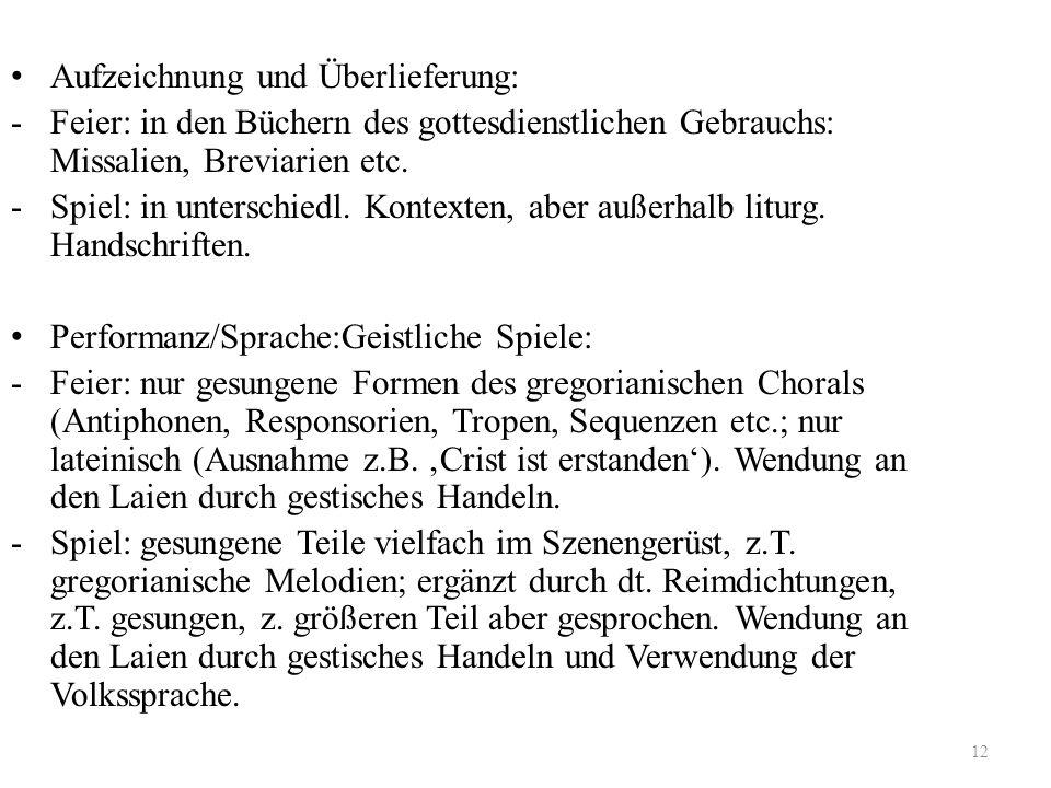 12 Aufzeichnung und Überlieferung: -Feier: in den Büchern des gottesdienstlichen Gebrauchs: Missalien, Breviarien etc. -Spiel: in unterschiedl. Kontex