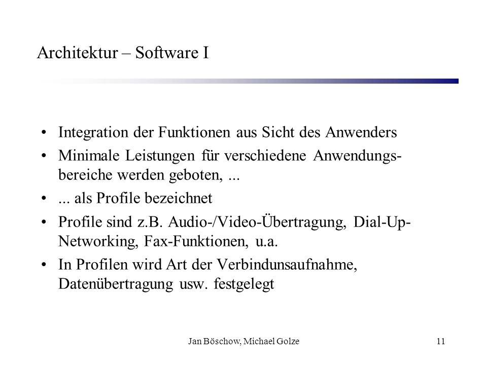 Jan Böschow, Michael Golze11 Architektur – Software I Integration der Funktionen aus Sicht des Anwenders Minimale Leistungen für verschiedene Anwendun