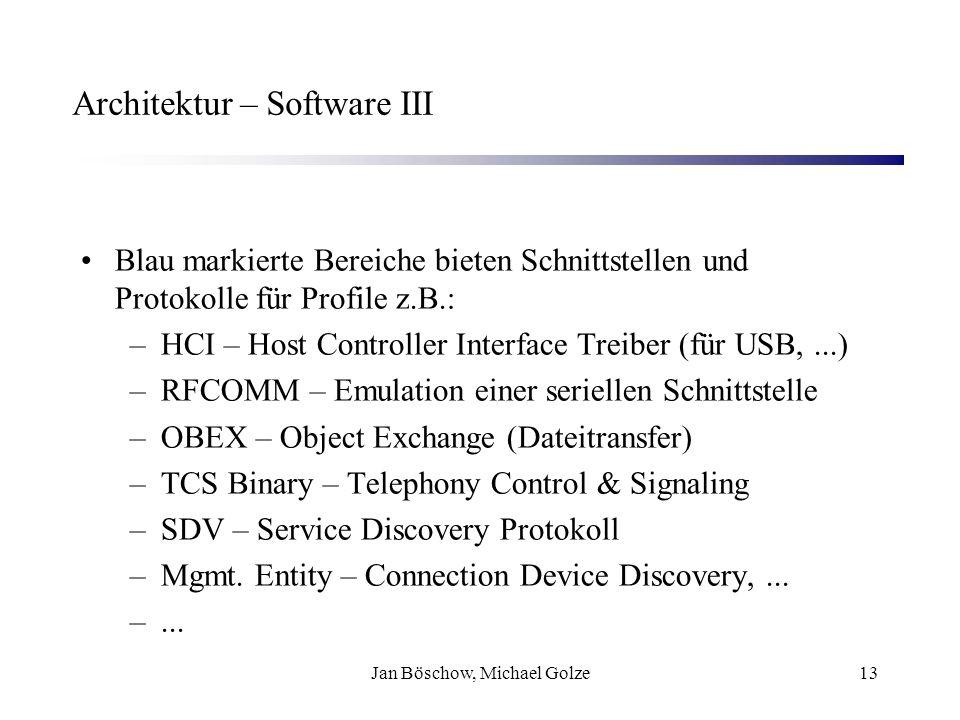 Jan Böschow, Michael Golze13 Architektur – Software III Blau markierte Bereiche bieten Schnittstellen und Protokolle für Profile z.B.: –HCI – Host Con