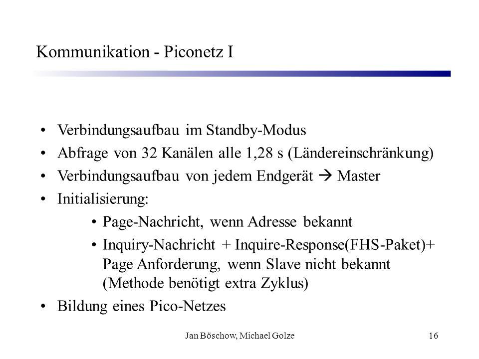 Jan Böschow, Michael Golze16 Kommunikation - Piconetz I Verbindungsaufbau im Standby-Modus Abfrage von 32 Kanälen alle 1,28 s (Ländereinschränkung) Ve