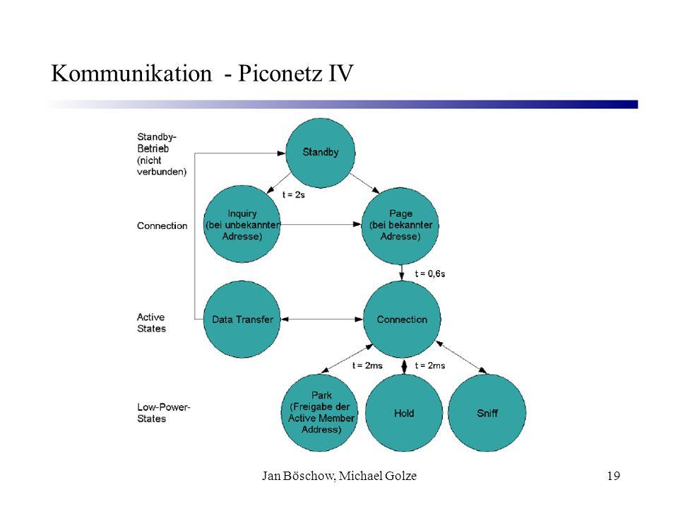 Jan Böschow, Michael Golze19 Kommunikation - Piconetz IV