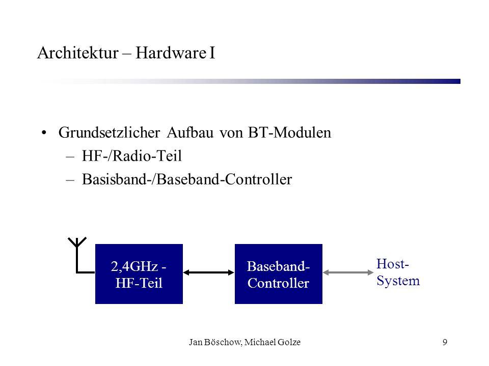 Jan Böschow, Michael Golze9 Architektur – Hardware I Grundsetzlicher Aufbau von BT-Modulen –HF-/Radio-Teil –Basisband-/Baseband-Controller Baseband- C