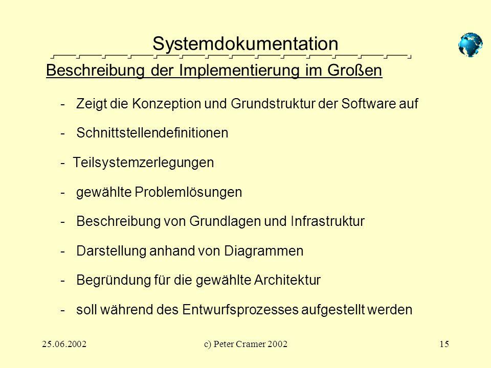 25.06.2002c) Peter Cramer 200215 Systemdokumentation - Zeigt die Konzeption und Grundstruktur der Software auf - Schnittstellendefinitionen - Teilsyst