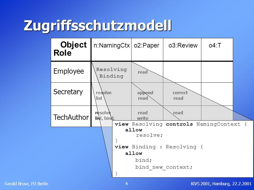 Gerald Brose, FU Berlin 5KiVS 2001, Hamburg, 22.2.2001 Zugriffsschutzinformation Client .