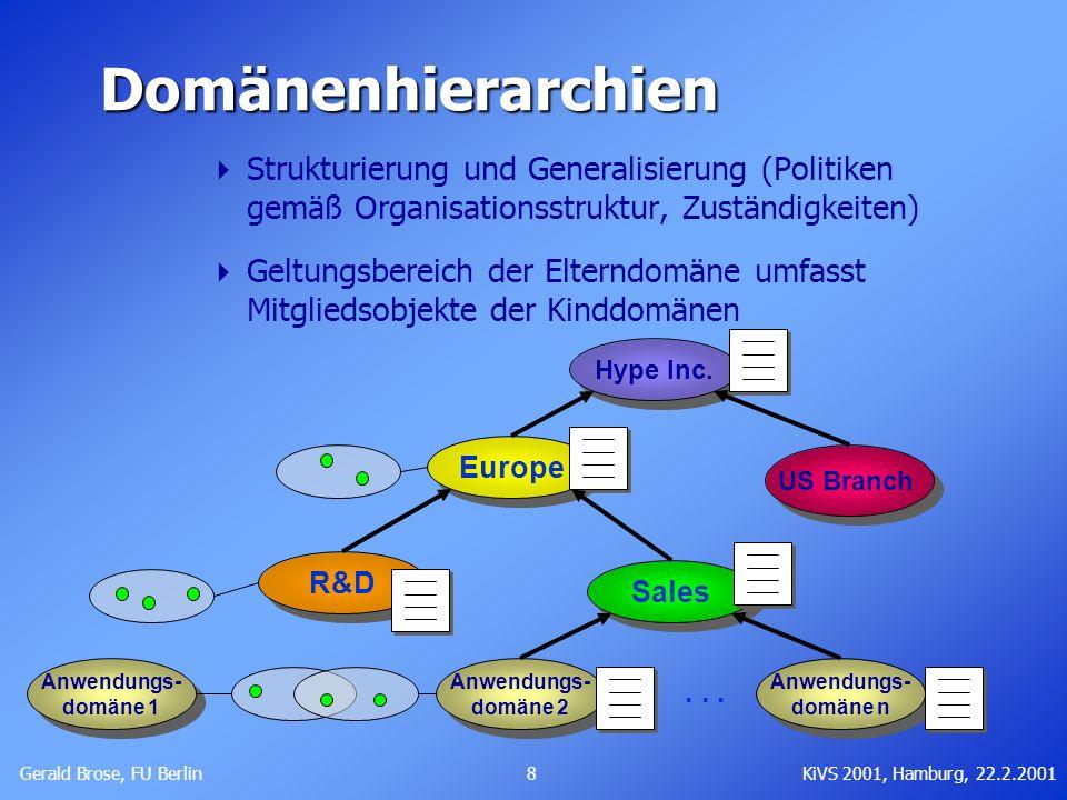 Gerald Brose, FU Berlin 8KiVS 2001, Hamburg, 22.2.2001 Anwendungs- domäne 1 Anwendungs- domäne 1Domänenhierarchien Strukturierung und Generalisierung