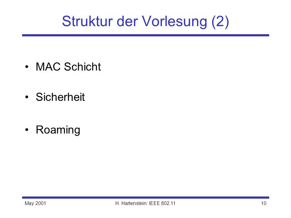 May 2001H. Hartenstein: IEEE 802.1110 Struktur der Vorlesung (2) MAC Schicht Sicherheit Roaming