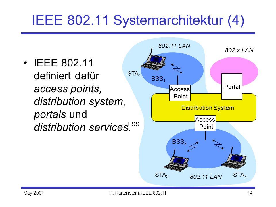 May 2001H. Hartenstein: IEEE 802.1114 IEEE 802.11 Systemarchitektur (4) IEEE 802.11 definiert dafür access points, distribution system, portals und di