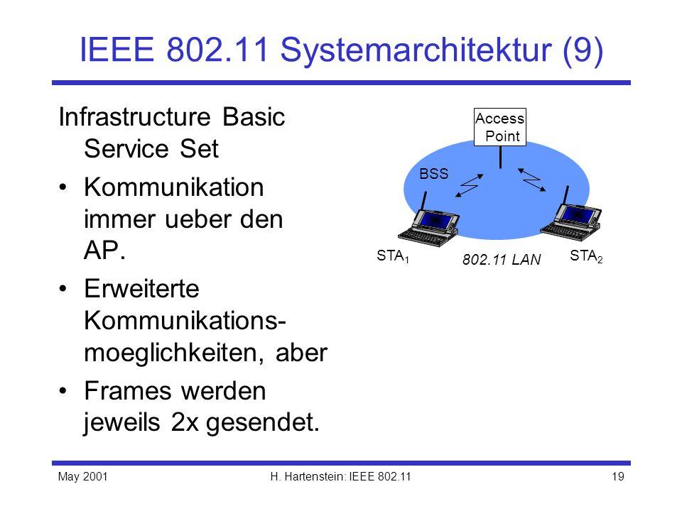 May 2001H. Hartenstein: IEEE 802.1119 IEEE 802.11 Systemarchitektur (9) Infrastructure Basic Service Set Kommunikation immer ueber den AP. Erweiterte