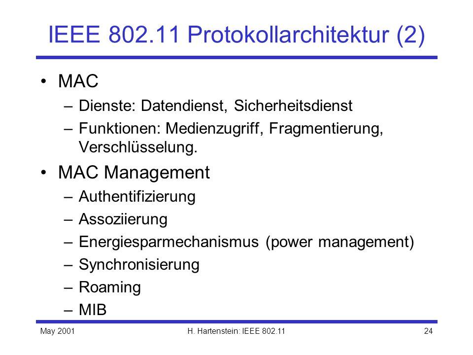 May 2001H. Hartenstein: IEEE 802.1124 IEEE 802.11 Protokollarchitektur (2) MAC –Dienste: Datendienst, Sicherheitsdienst –Funktionen: Medienzugriff, Fr