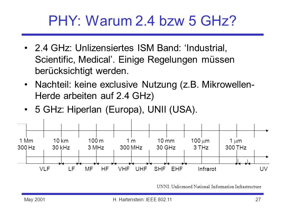 May 2001H. Hartenstein: IEEE 802.1127 PHY: Warum 2.4 bzw 5 GHz? 2.4 GHz: Unlizensiertes ISM Band: Industrial, Scientific, Medical. Einige Regelungen m