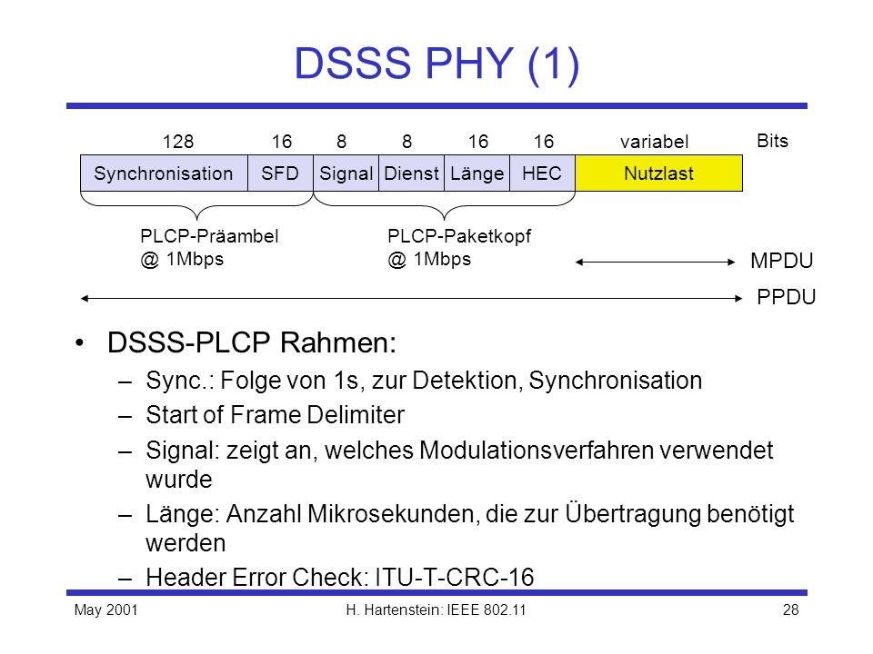 May 2001H. Hartenstein: IEEE 802.1128 DSSS PHY (1) DSSS-PLCP Rahmen: –Sync.: Folge von 1s, zur Detektion, Synchronisation –Start of Frame Delimiter –S