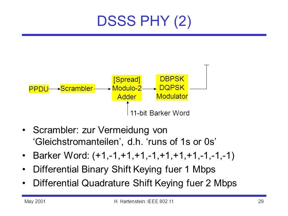 May 2001H. Hartenstein: IEEE 802.1129 PPDU Scrambler [Spread] Modulo-2 Adder DBPSK DQPSK Modulator 11-bit Barker Word DSSS PHY (2) Scrambler: zur Verm
