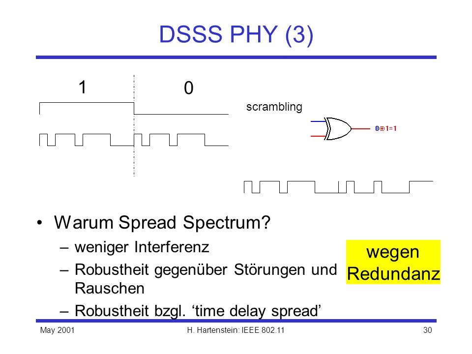 May 2001H. Hartenstein: IEEE 802.1130 DSSS PHY (3) Warum Spread Spectrum? –weniger Interferenz –Robustheit gegenüber Störungen und Rauschen –Robusthei