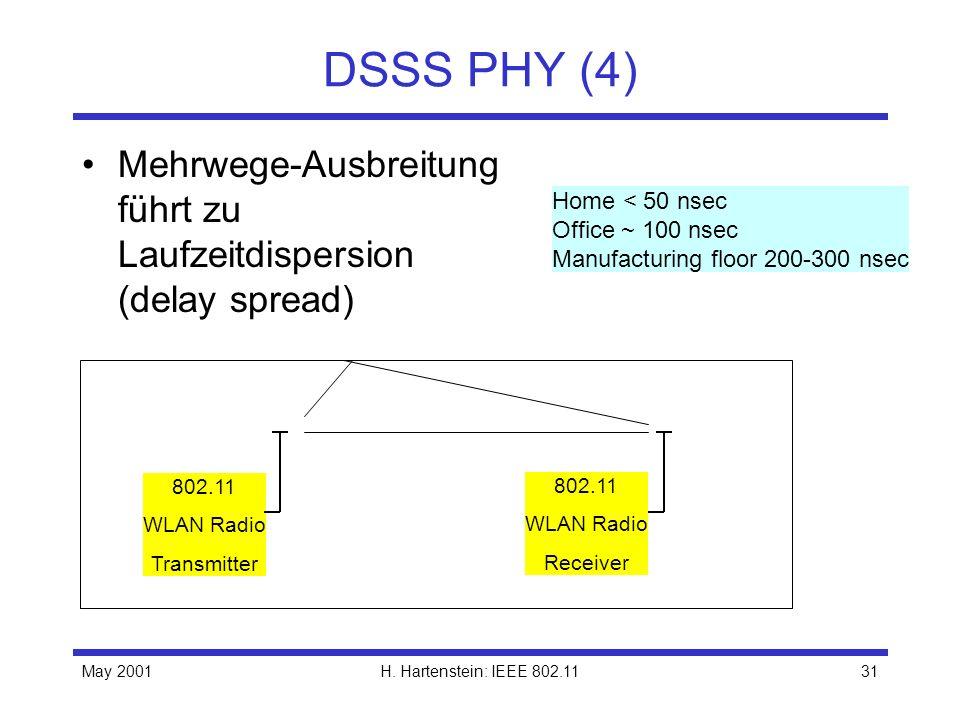 May 2001H. Hartenstein: IEEE 802.1131 DSSS PHY (4) Mehrwege-Ausbreitung führt zu Laufzeitdispersion (delay spread) 802.11 WLAN Radio Transmitter 802.1