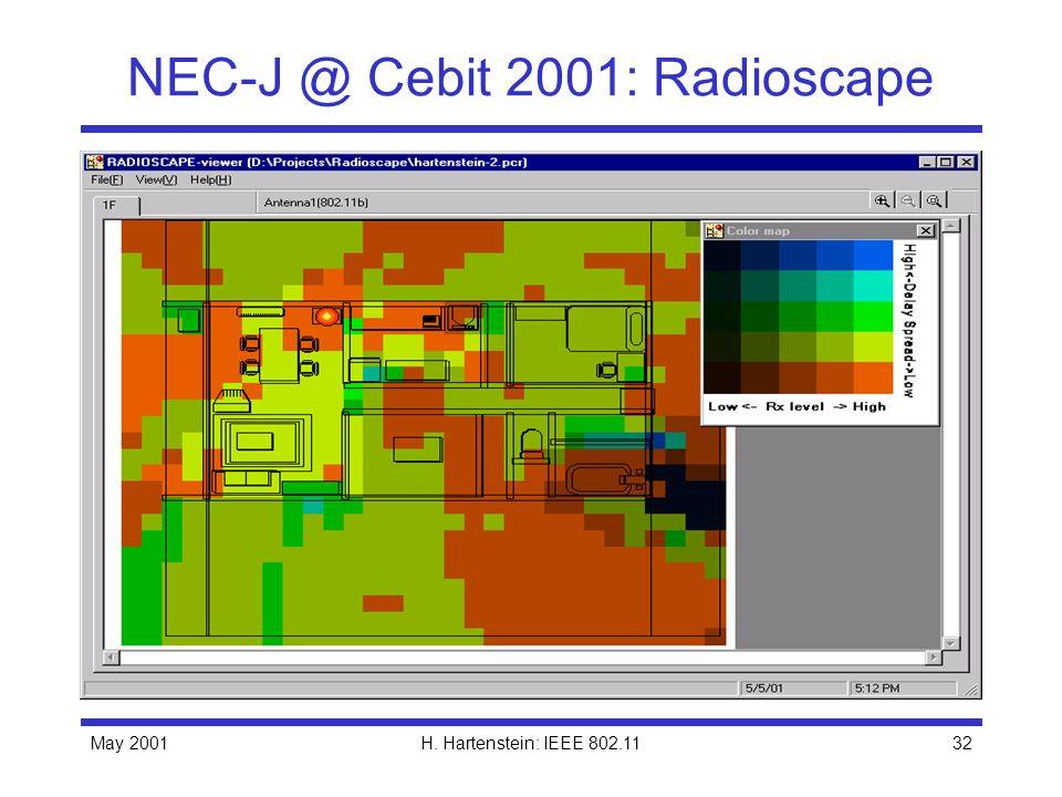 May 2001H. Hartenstein: IEEE 802.1132 NEC-J @ Cebit 2001: Radioscape