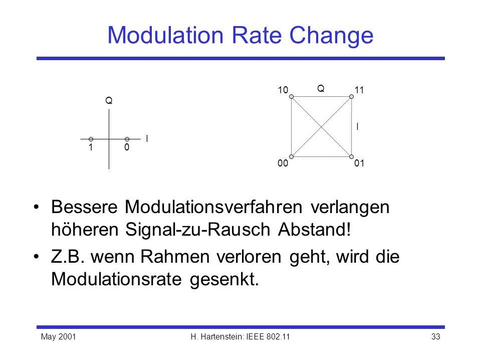 May 2001H. Hartenstein: IEEE 802.1133 Modulation Rate Change Bessere Modulationsverfahren verlangen höheren Signal-zu-Rausch Abstand! Z.B. wenn Rahmen