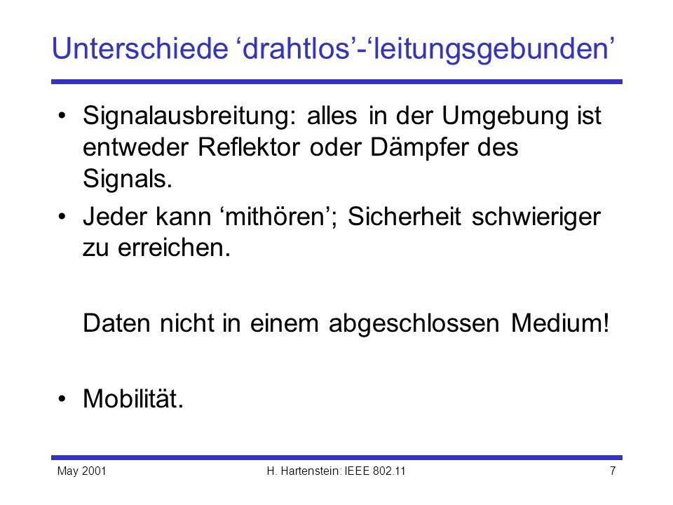 May 2001H. Hartenstein: IEEE 802.117 Unterschiede drahtlos-leitungsgebunden Signalausbreitung: alles in der Umgebung ist entweder Reflektor oder Dämpf