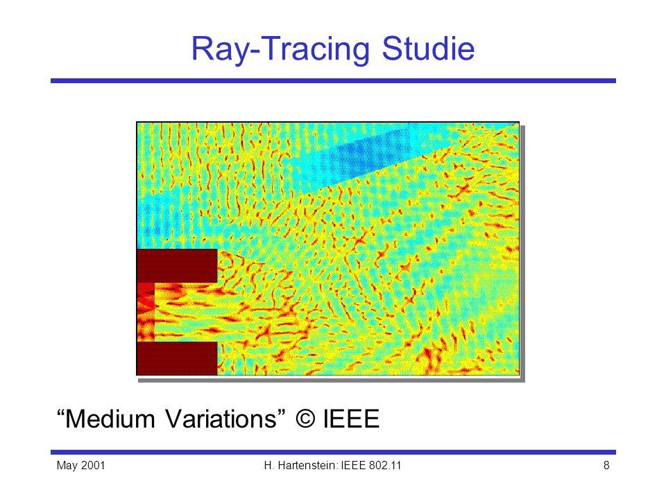 May 2001H. Hartenstein: IEEE 802.118 Ray-Tracing Studie Medium Variations © IEEE