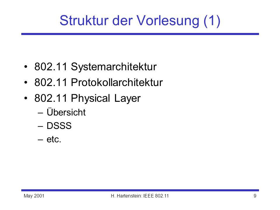May 2001H. Hartenstein: IEEE 802.119 Struktur der Vorlesung (1) 802.11 Systemarchitektur 802.11 Protokollarchitektur 802.11 Physical Layer –Übersicht