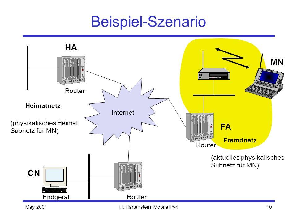 May 2001H. Hartenstein: MobileIPv410 Beispiel-Szenario Internet Router Endgerät FA HA MN Heimatnetz Fremdnetz (physikalisches Heimat Subnetz für MN) (