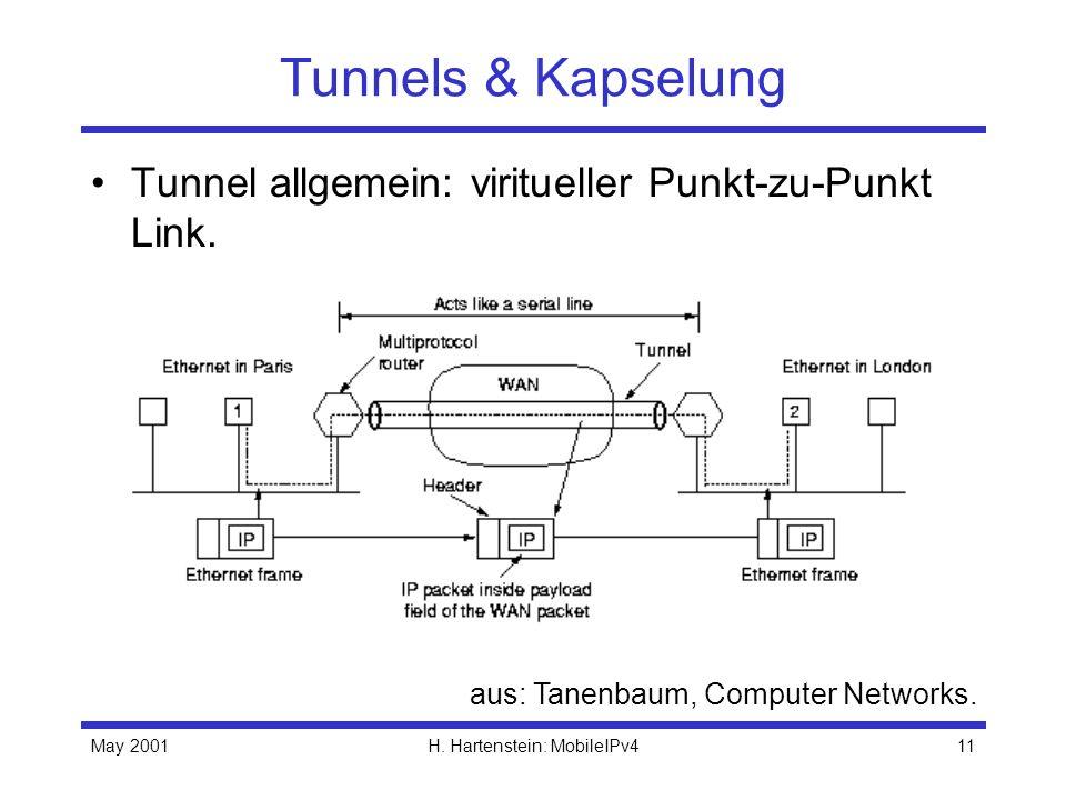 May 2001H. Hartenstein: MobileIPv411 Tunnels & Kapselung Tunnel allgemein: viritueller Punkt-zu-Punkt Link. aus: Tanenbaum, Computer Networks.