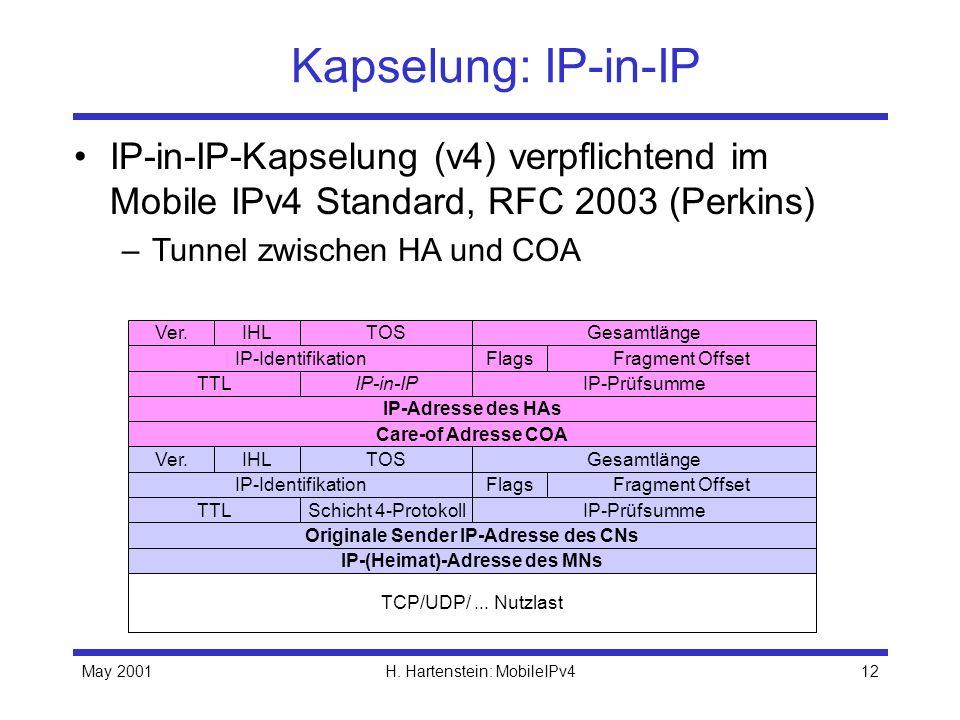 May 2001H. Hartenstein: MobileIPv412 Kapselung: IP-in-IP IP-in-IP-Kapselung (v4) verpflichtend im Mobile IPv4 Standard, RFC 2003 (Perkins) –Tunnel zwi