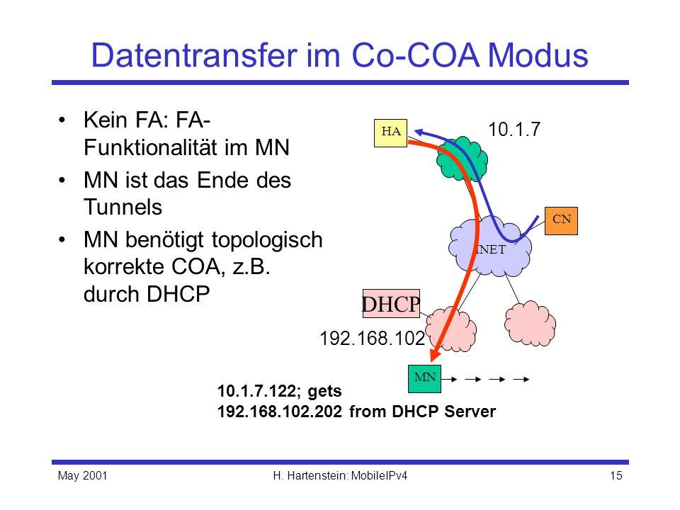 May 2001H. Hartenstein: MobileIPv415 Datentransfer im Co-COA Modus Kein FA: FA- Funktionalität im MN MN ist das Ende des Tunnels MN benötigt topologis