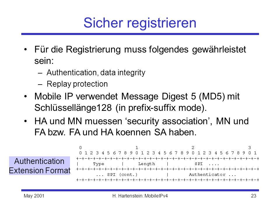 May 2001H. Hartenstein: MobileIPv423 Sicher registrieren Für die Registrierung muss folgendes gewährleistet sein: –Authentication, data integrity –Rep