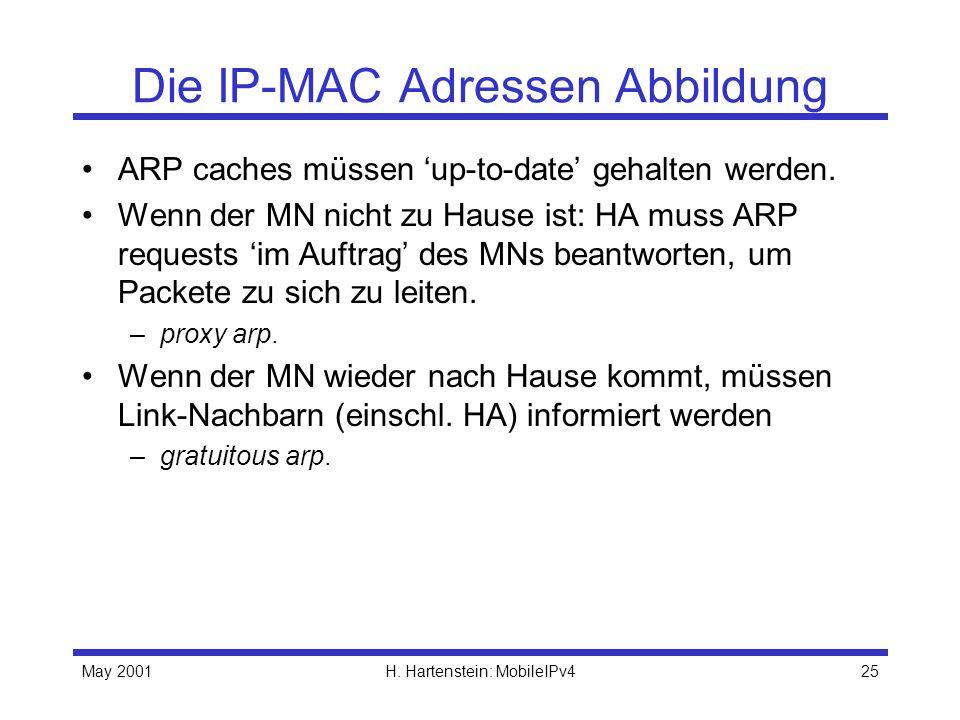 May 2001H. Hartenstein: MobileIPv425 Die IP-MAC Adressen Abbildung ARP caches müssen up-to-date gehalten werden. Wenn der MN nicht zu Hause ist: HA mu