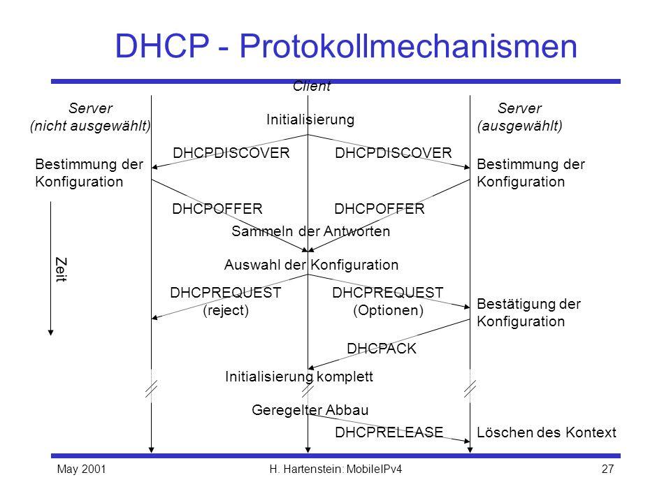 May 2001H. Hartenstein: MobileIPv427 DHCP - Protokollmechanismen Client Zeit Server (nicht ausgewählt) Server (ausgewählt) Initialisierung Sammeln der