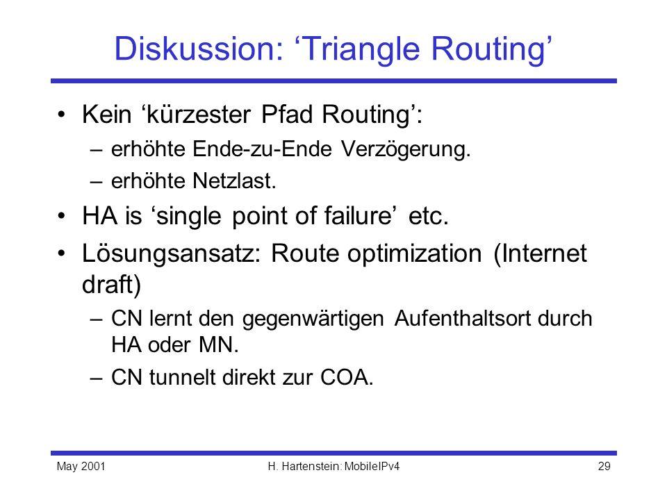 May 2001H. Hartenstein: MobileIPv429 Diskussion: Triangle Routing Kein kürzester Pfad Routing: –erhöhte Ende-zu-Ende Verzögerung. –erhöhte Netzlast. H