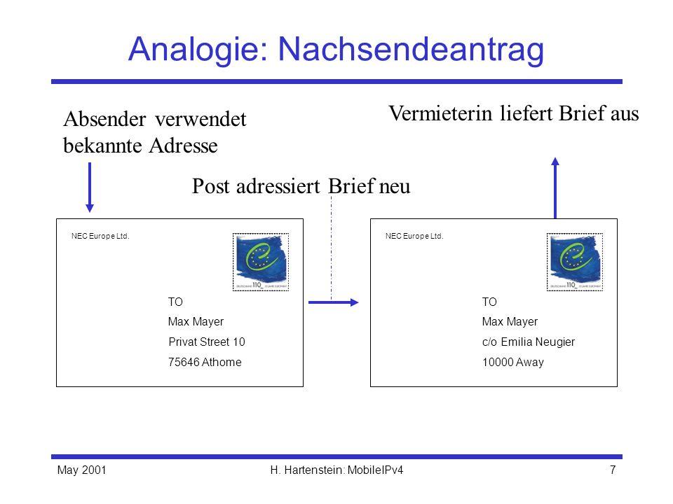 May 2001H.Hartenstein: MobileIPv418 MobileIPv4: Signalisierung Wie findet der MN einen FA oder HA.