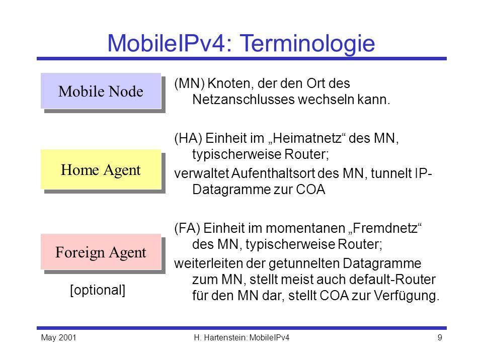 May 2001H. Hartenstein: MobileIPv49 MobileIPv4: Terminologie (MN) Knoten, der den Ort des Netzanschlusses wechseln kann. (HA) Einheit im Heimatnetz de