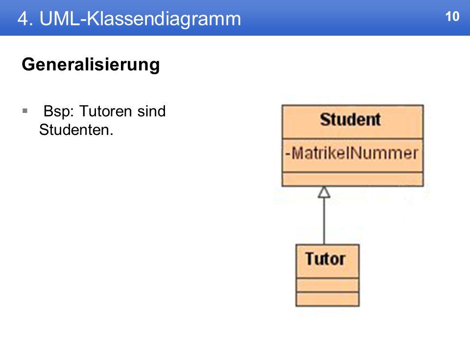 9 4. UML-Klassendiagramm Beziehungen Aggregation / schwache Aggregation Bidirektionale Assoziation / Assoziation Abhängigkeit Generalisierung Unidirek
